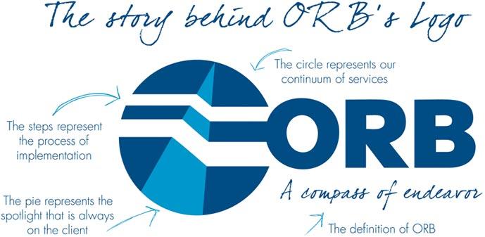 ORB Management Explained